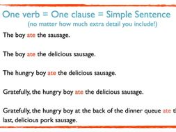 Complex sentences lesson plan, presentation with notes, and group activity.