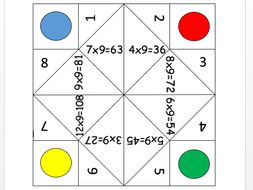 9 times table fortune teller with answers