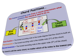 GCSE-Music-Lessons---Harmony-and-Tonality---Harmony---Chords-and-Cadences---Supporting-PowerPoint.pptx