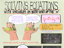 Solving Equations Examples for students