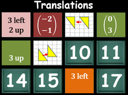 translations ppt matching activity