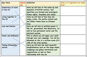 Citizenship-GCSE-match-up-answers.docx