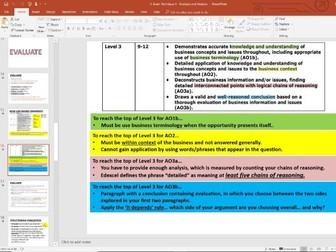 Exam Technique Lesson 4 - Evaluate and Analyse - GCSE Edexcel Business