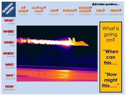 AQA 9-1 Physics Only - Emission and Absorption of Infrared