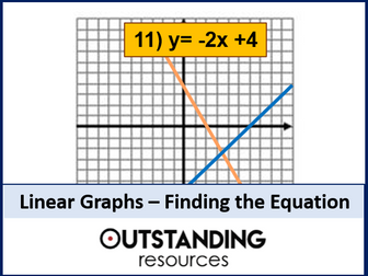 Linear Graphs 2 - Finding the Equation of Straight Lines (+ 2 worksheets + visualiser)