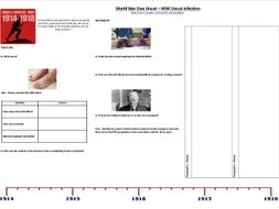 World War One Uncut – WWI Uncut Infection - Worksheet to support the BBC Video