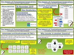 5.-The-Impact-of-Transnational-Corporations.pptx