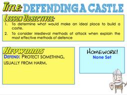 Defending a Castle