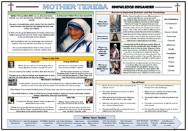 Mother-Teresa-Knowledge-Organiser.docx