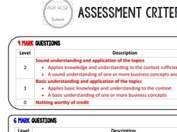 Aqa gcse business 9 1 assessment criteria template by aball aqa gcse business 9 1 assessment criteria template cheaphphosting Image collections