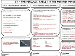 Mark scheme for aqa gcse 9 1 chemistry c2 revision sheets mark scheme for aqa gcse 9 1 chemistry c2 revision sheets differentiated urtaz Image collections