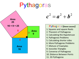 Theorem of Pythagoras