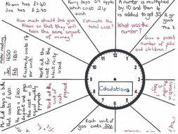 GCSE Foundation Maths/Functional Skills-Revision Clock