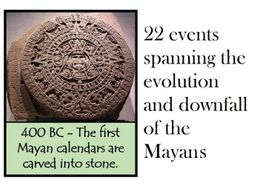 Mayan Timeline for Display