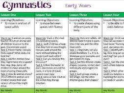 Primary Gymnastics Lesson Plans