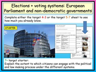 Forms of Government Edexcel Citizenship GCSE