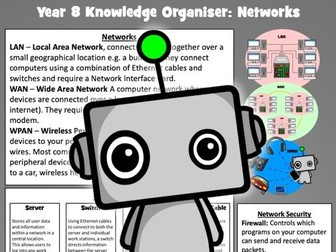 Year 8 Computer Networks Knowledge Organiser and Revision Sheet