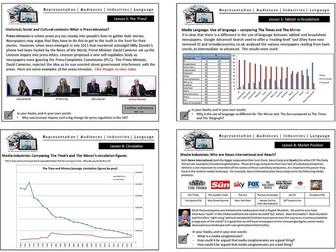 The Times GCSE Media Studies (9-1) Newspaper CSP