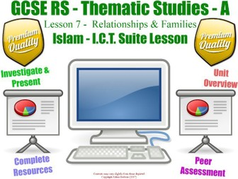 Islam - Relationships & Families  Unit Overview / Revision  (GCSE RS - L7/7] (Muslim Views)