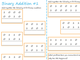 Binary Addition - Revision Worksheet