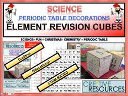 Science and Christmas Periodic table