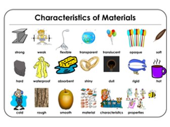 Properties of Materials Y6 Chemistry