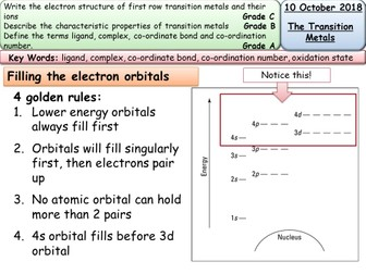 Transition metals A-Level chemistry