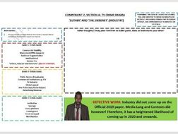 COMPONENT 2, SEC A MASTERY EDUQAS GCSE SHEETS: CRIME DRAMA 'LUTHER' (INDUSTRY)
