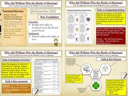 1066: Why did William Win the Battle of Hastings?