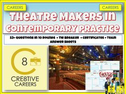 Role of Theatre Makers