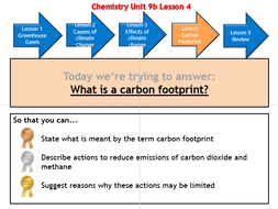 NEW AQA 5.9.2 The Earth's Atmosphere - Carbon dioxide and methane as greenhouse gases