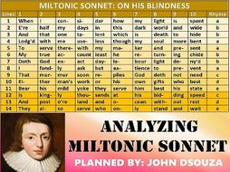 on his blindness analyzing miltonic sonnet by john421969 teaching resources tes. Black Bedroom Furniture Sets. Home Design Ideas