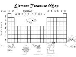 Elements to Atoms and the Periodic Table by TommyC82