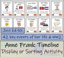 Full-Page-Anne-Frank-Timeline-Activity.pdf