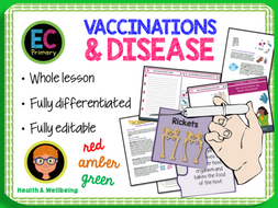 Vaccinations and Disease PSHE