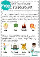 Proper-Nouns-anchor-chart.pdf