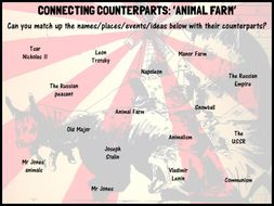 Connecting counterparts