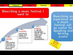 Viva GCSE - Module 6 - El festival de musica - Lesson 3