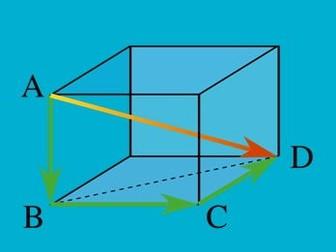 3D Pythagoras Lesson