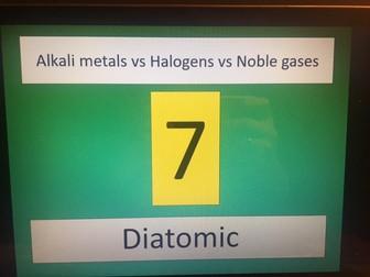 Cambridge IGCSE Chemistry Topic 9 REVISION (The Periodic Table)