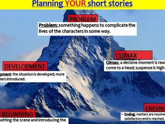 GCSE English Language - planning a narrative (short story)