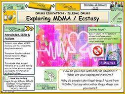 Drugs - MDMA + Ecstasy