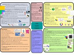 GCSE Graphic Products revision mat - AQA