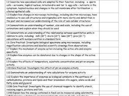 Edexcel 9-1 Biology SB1 Past paper Examination workbook with specification checklist and mark scheme