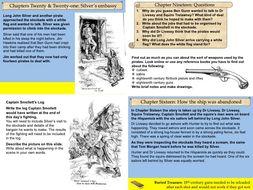 Treasure Island Part Four Slide Pack