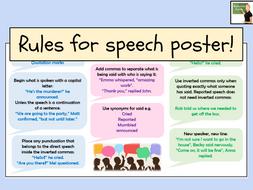 English- Writing speech poster/ support sheet