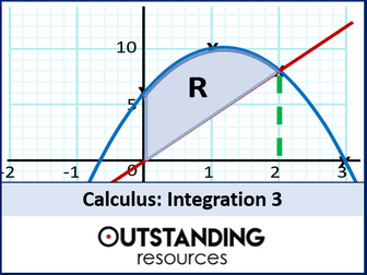 Integration 3 - Area Problems around the X-axis  (+ worksheet)