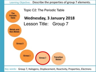 AQA GCSE: C2 The Periodic Table: L6 Group 7