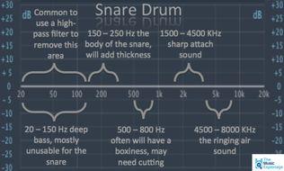 Snare-Drum-EQ-Settings.jpg