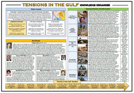 Tensions-in-the-Gulf-Knowledge-Organiser.docx